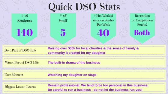 Quick DSO Stats - Rhonda Foote